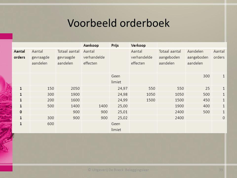 Voorbeeld orderboek © Uitgeverij De Boeck Beleggingsleer AankoopPrijsVerkoop Aantal orders Aantal gevraagde aandelen Totaal aantal gevraagde aandelen