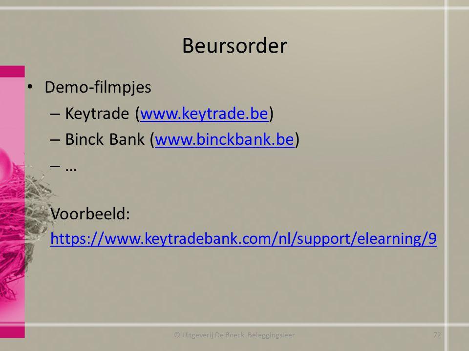 Beursorder Demo-filmpjes – Keytrade (www.keytrade.be)www.keytrade.be – Binck Bank (www.binckbank.be)www.binckbank.be – … Voorbeeld: https://www.keytra