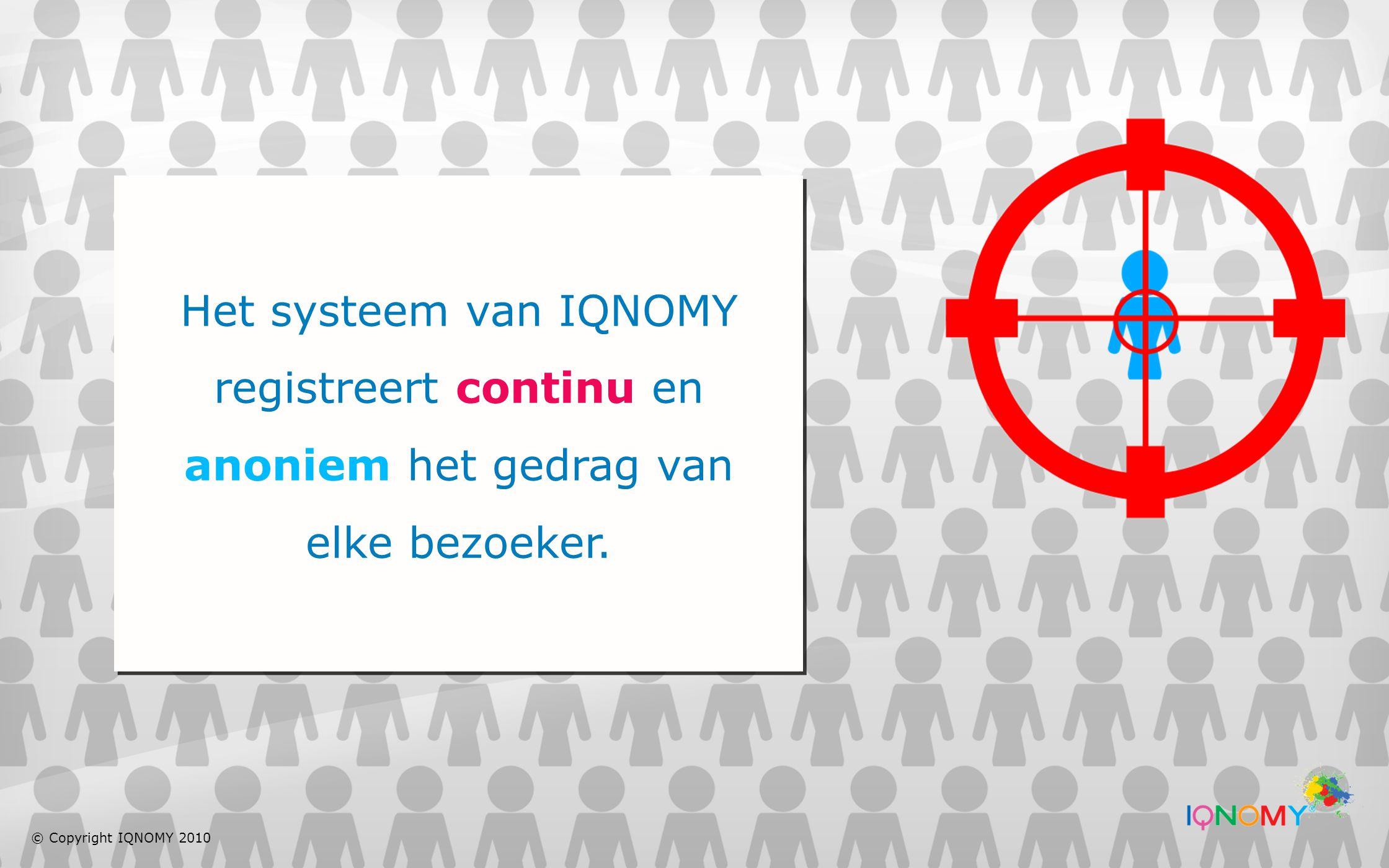 Het systeem van IQNOMY registreert continu en anoniem het gedrag van elke bezoeker.