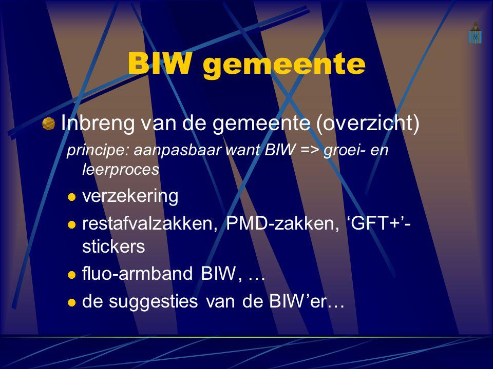 BIW gemeente Inbreng van de gemeente (overzicht) principe: aanpasbaar want BIW => groei- en leerproces verzekering restafvalzakken, PMD-zakken, 'GFT+'- stickers fluo-armband BIW, … de suggesties van de BIW'er…