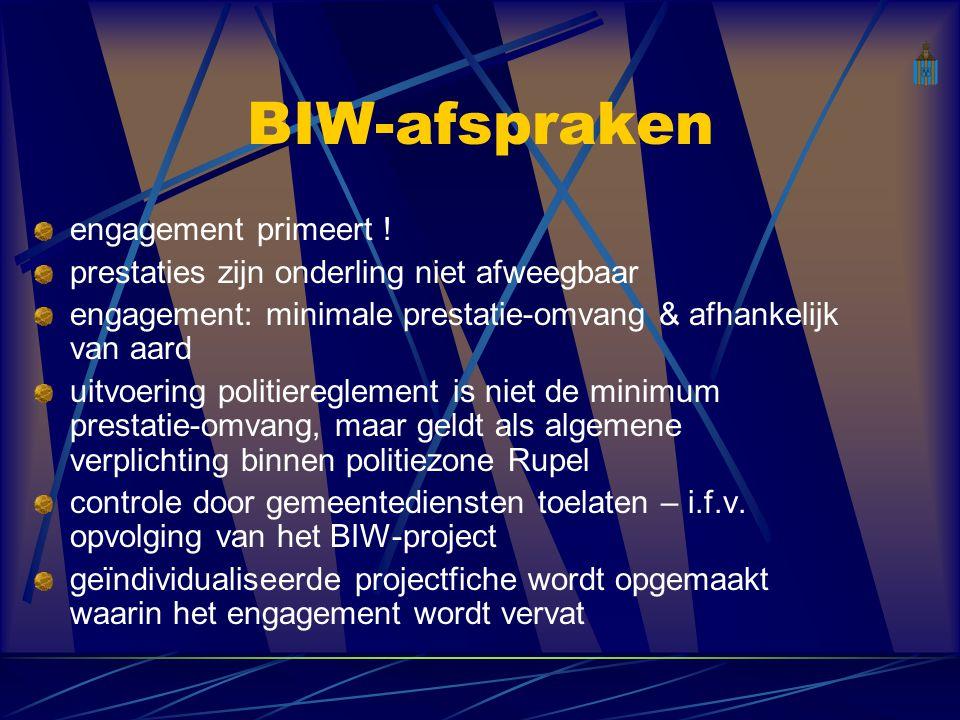 BIW-evaluatiemoment Maandag 3 oktober 2005 om 19.30u globaal evaluatiemoment uitreiking charter vrijwilliger, met hapje en drankje nieuwe engagementen en afspraken werkjaar 2006