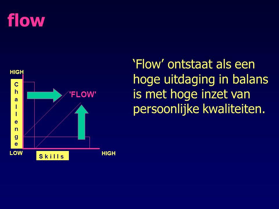 flow 'Flow' ontstaat als een hoge uitdaging in balans is met hoge inzet van persoonlijke kwaliteiten. 'FLOW' LOW HIGH ChallengeChallenge S k i l l s