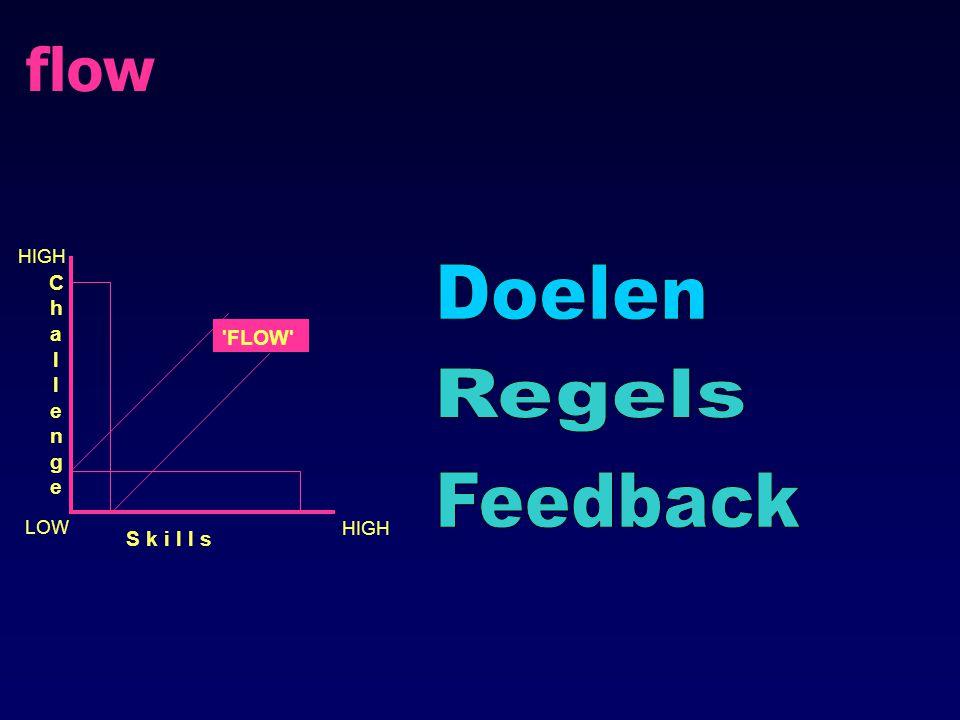 flow ChallengeChallenge FLOW LOW HIGH S k i l l s