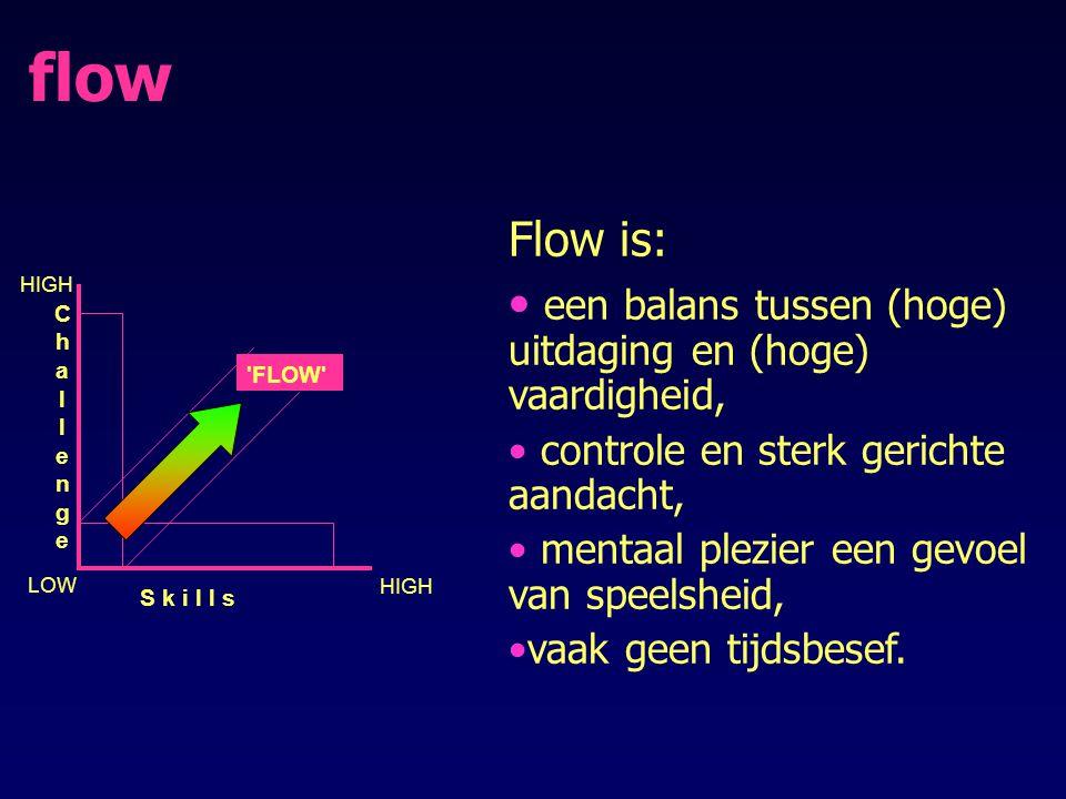 flow Flow is: een balans tussen (hoge) uitdaging en (hoge) vaardigheid, controle en sterk gerichte aandacht, mentaal plezier een gevoel van speelsheid, vaak geen tijdsbesef.