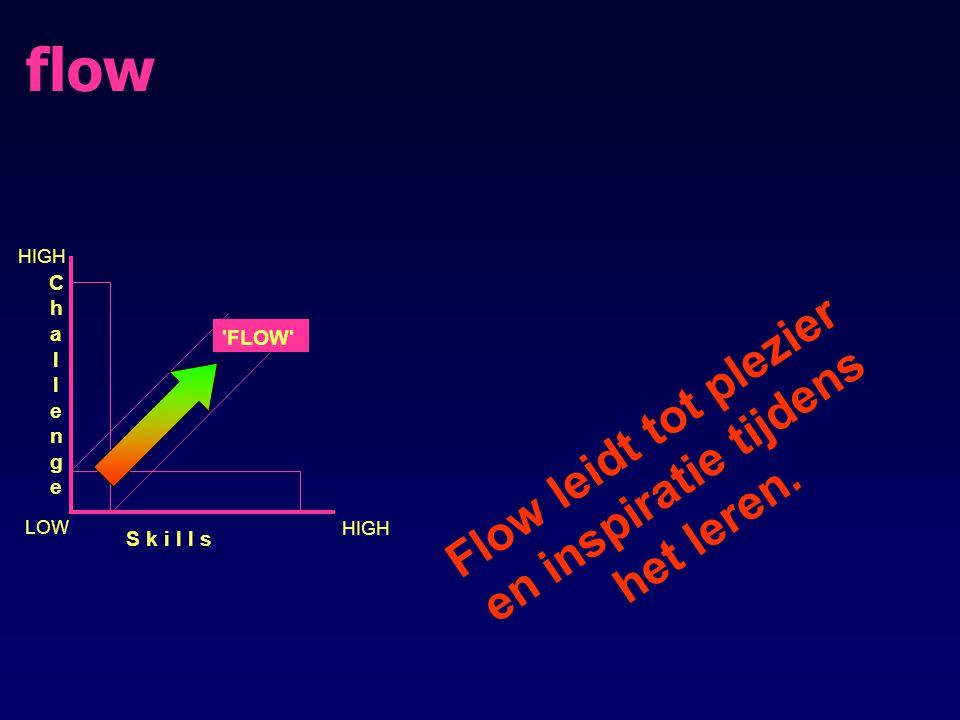 flow ChallengeChallenge FLOW LOW HIGH S k i l l s Flow leidt tot plezier en inspiratie tijdens het leren.