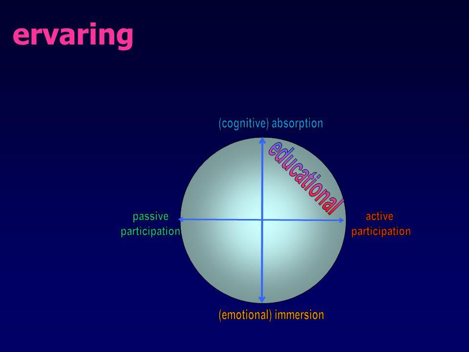 In het Educatieve Domein absorberen we op actieve wijze de informatie ervaring