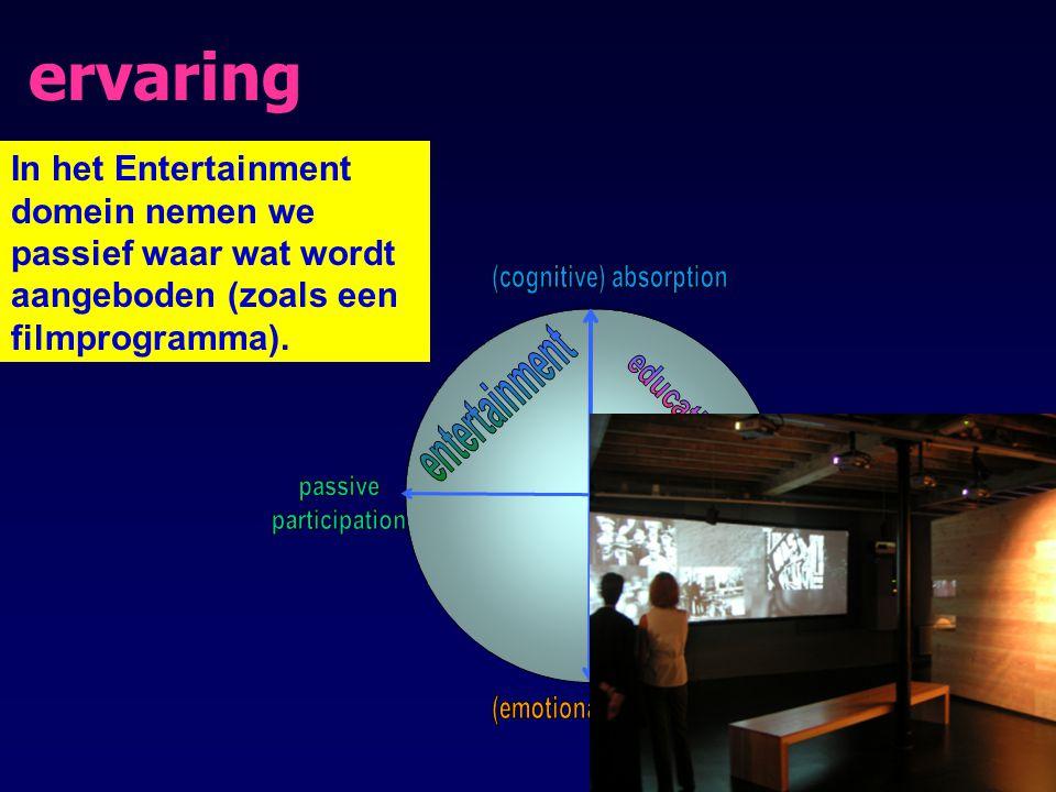 In het Entertainment domein nemen we passief waar wat wordt aangeboden (zoals een filmprogramma). ervaring