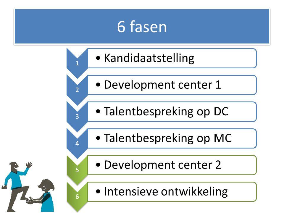 6 fasen 1 Kandidaatstelling 2 Development center 1 3 Talentbespreking op DC 4 Talentbespreking op MC 5 Development center 2 6 Intensieve ontwikkeling