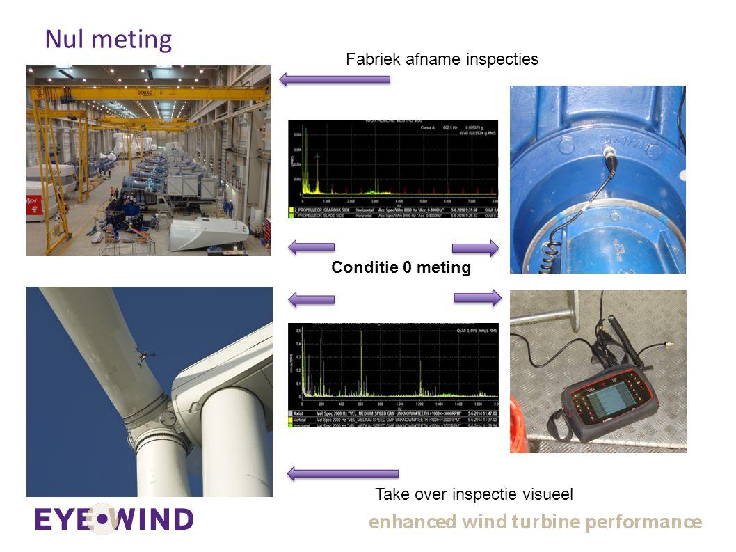 Nul meting Fabriek afname inspecties Take over inspectie visueel Conditie 0 meting