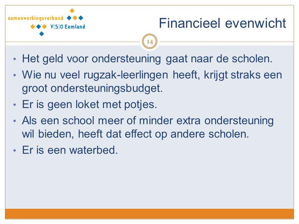 Financieel evenwicht 14 Het geld voor ondersteuning gaat naar de scholen. Wie nu veel rugzak-leerlingen heeft, krijgt straks een groot ondersteuningsb
