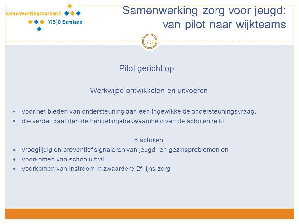 Samenwerking zorg voor jeugd: van pilot naar wijkteams 23 Pilot gericht op : Werkwijze ontwikkelen en uitvoeren  voor het bieden van ondersteuning aa