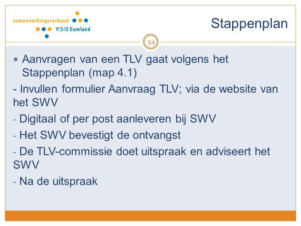 Stappenplan 34 Aanvragen van een TLV gaat volgens het Stappenplan (map 4.1) - Invullen formulier Aanvraag TLV; via de website van het SWV - Digitaal o