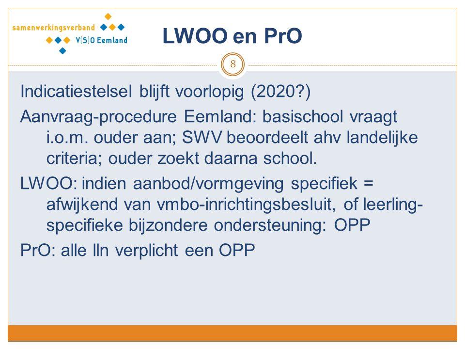 LWOO en PrO 8 Indicatiestelsel blijft voorlopig (2020?) Aanvraag-procedure Eemland: basischool vraagt i.o.m. ouder aan; SWV beoordeelt ahv landelijke