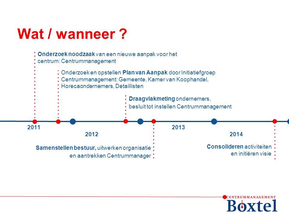 Wat / wanneer ? 2011 2013 20122014 Onderzoek noodzaak van een nieuwe aanpak voor het centrum: Centrummanagement Onderzoek en opstellen Plan van Aanpak