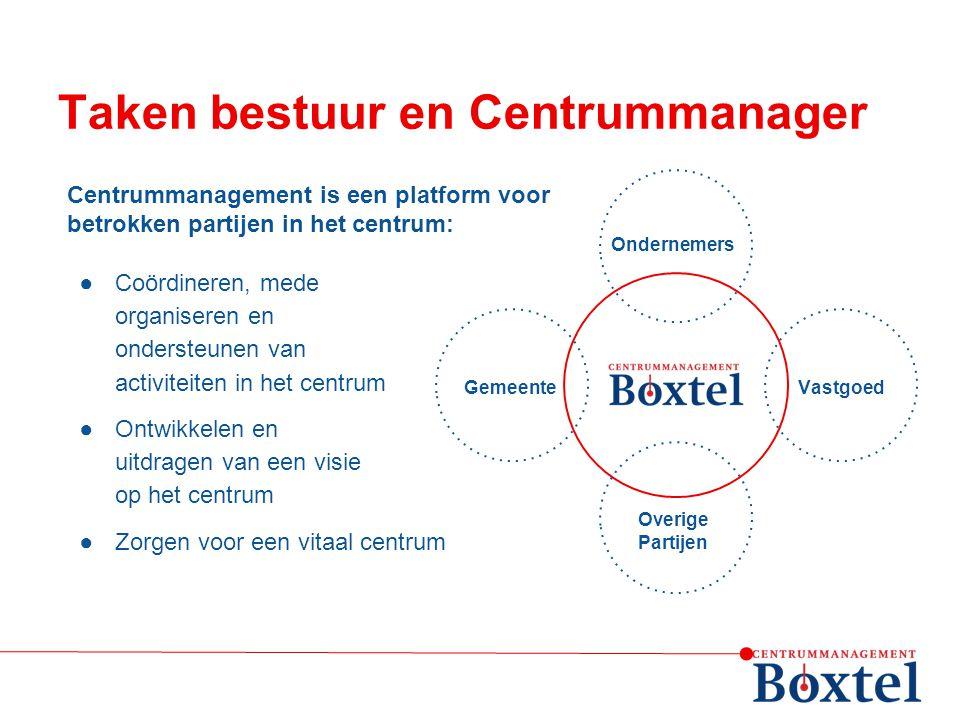 Ontwikkeling visie ●Begin 2014.Startpunt: 4 visies op het centrum van Boxtel ●Voorjaar 2014.
