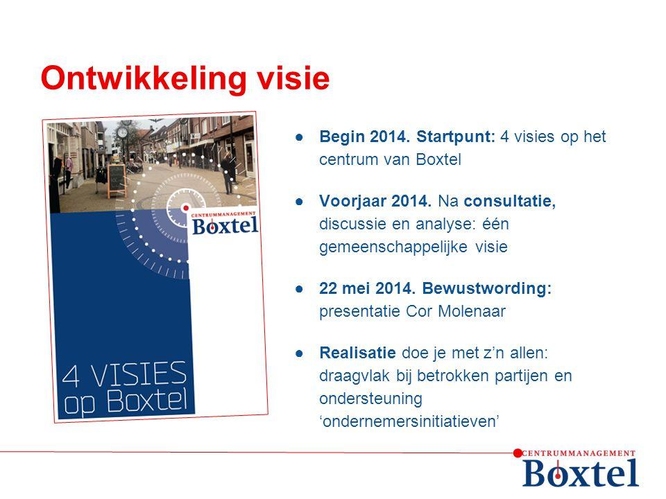Ontwikkeling visie ●Begin 2014. Startpunt: 4 visies op het centrum van Boxtel ●Voorjaar 2014. Na consultatie, discussie en analyse: één gemeenschappel