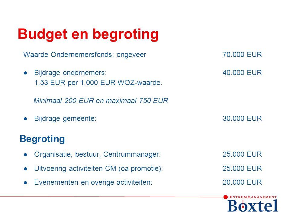 Budget en begroting Waarde Ondernemersfonds: ongeveer 70.000 EUR ●Bijdrage ondernemers: 40.000 EUR 1,53 EUR per 1.000 EUR WOZ-waarde. Minimaal 200 EUR