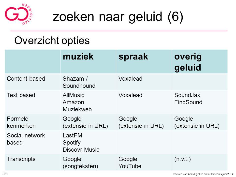zoeken naar geluid (6) Overzicht opties muziekspraakoverig geluid Content basedShazam / Soundhound Voxalead Text basedAllMusic Amazon Muziekweb Voxale