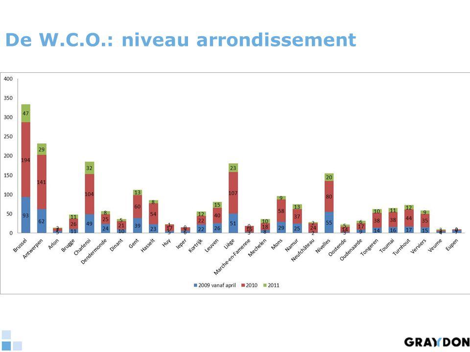 De W.C.O.: niveau arrondissement