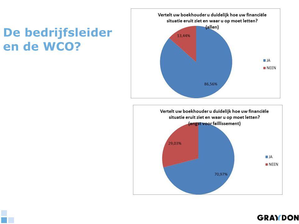 De bedrijfsleider en de WCO?