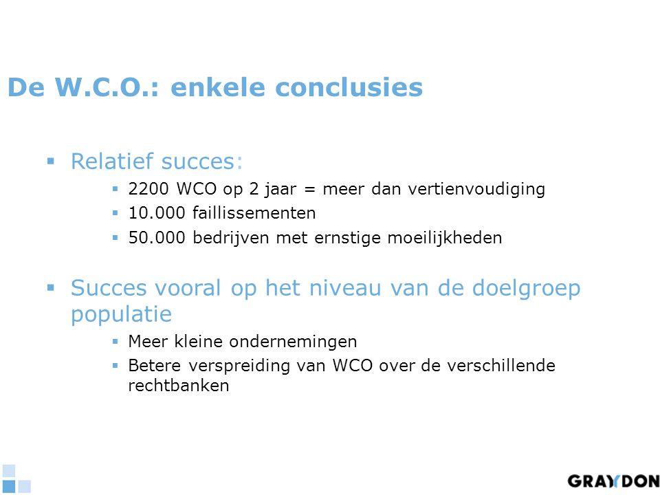 De W.C.O.: enkele conclusies  Relatief succes:  2200 WCO op 2 jaar = meer dan vertienvoudiging  10.000 faillissementen  50.000 bedrijven met ernst
