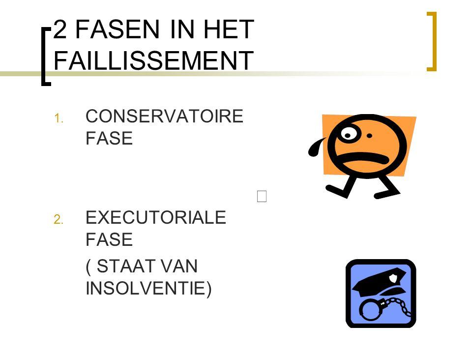 2 FASEN IN HET FAILLISSEMENT 1. CONSERVATOIRE FASE 2. EXECUTORIALE FASE ( STAAT VAN INSOLVENTIE)