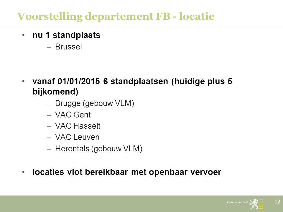 Voorstelling departement FB - locatie nu 1 standplaats –Brussel vanaf 01/01/2015 6 standplaatsen (huidige plus 5 bijkomend) –Brugge (gebouw VLM) –VAC