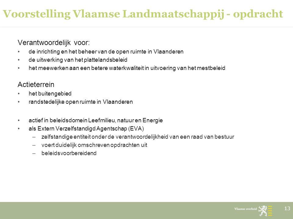 Voorstelling Vlaamse Landmaatschappij - opdracht Verantwoordelijk voor: de inrichting en het beheer van de open ruimte in Vlaanderen de uitwerking van
