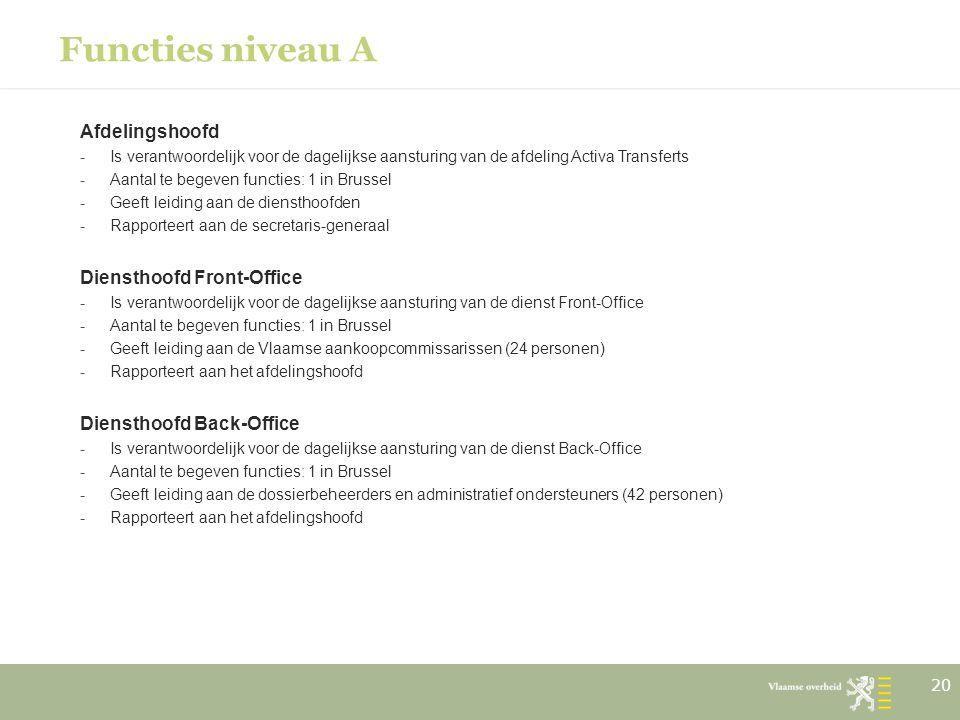 Functies niveau A Afdelingshoofd -Is verantwoordelijk voor de dagelijkse aansturing van de afdeling Activa Transferts -Aantal te begeven functies: 1 i