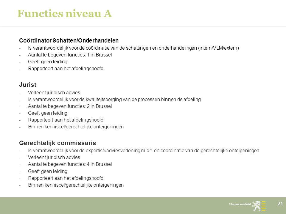 Functies niveau A Coördinator Schatten/Onderhandelen -Is verantwoordelijk voor de coördinatie van de schattingen en onderhandelingen (intern/VLM/exter