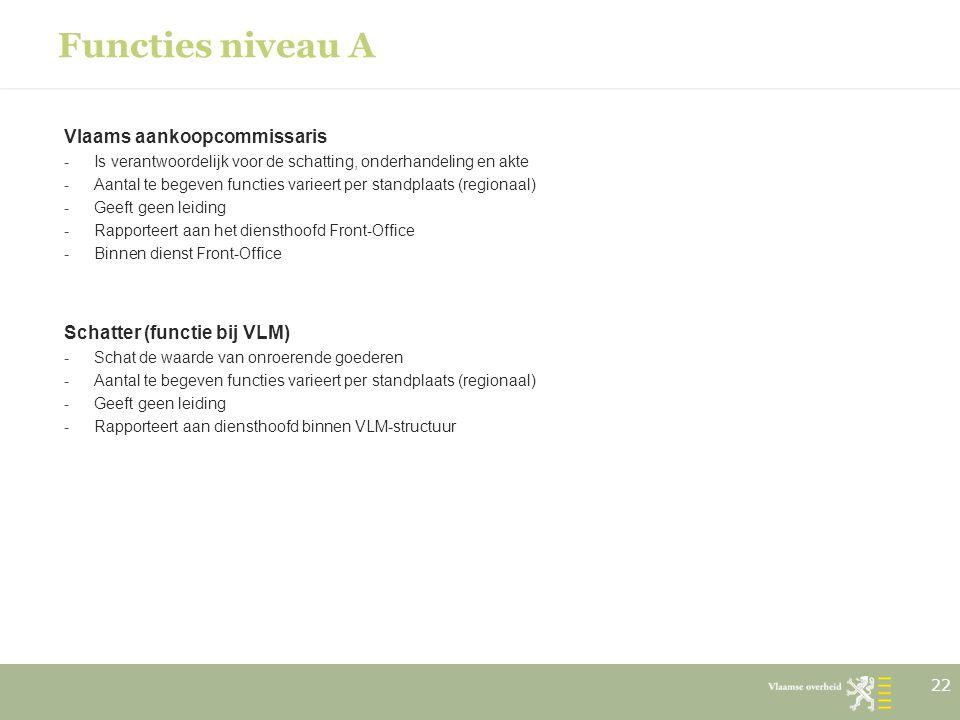Functies niveau A Vlaams aankoopcommissaris -Is verantwoordelijk voor de schatting, onderhandeling en akte -Aantal te begeven functies varieert per st