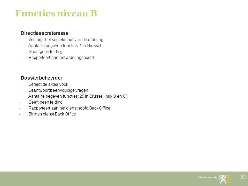 Functies niveau B Directiesecretaresse -Verzorgt het secretariaat van de afdeling -Aantal te begeven functies: 1 in Brussel -Geeft geen leiding -Rappo