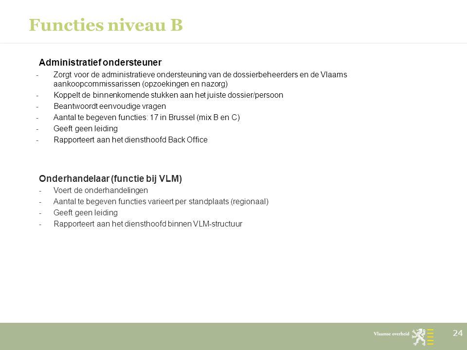 Functies niveau B Administratief ondersteuner -Zorgt voor de administratieve ondersteuning van de dossierbeheerders en de Vlaams aankoopcommissarissen