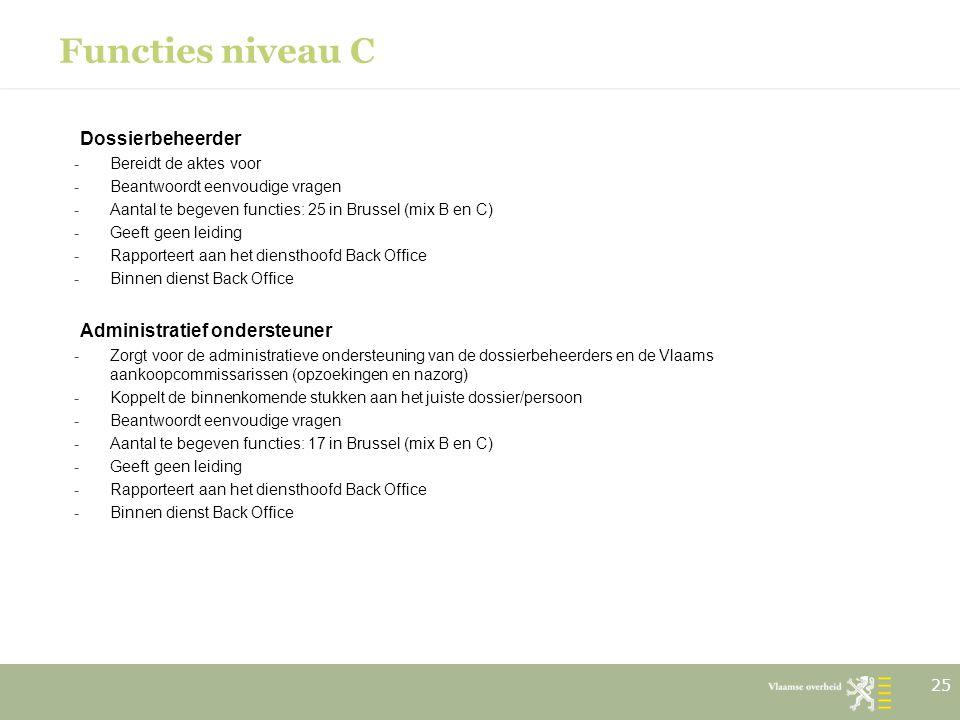 Functies niveau C Dossierbeheerder -Bereidt de aktes voor -Beantwoordt eenvoudige vragen -Aantal te begeven functies: 25 in Brussel (mix B en C) -Geef