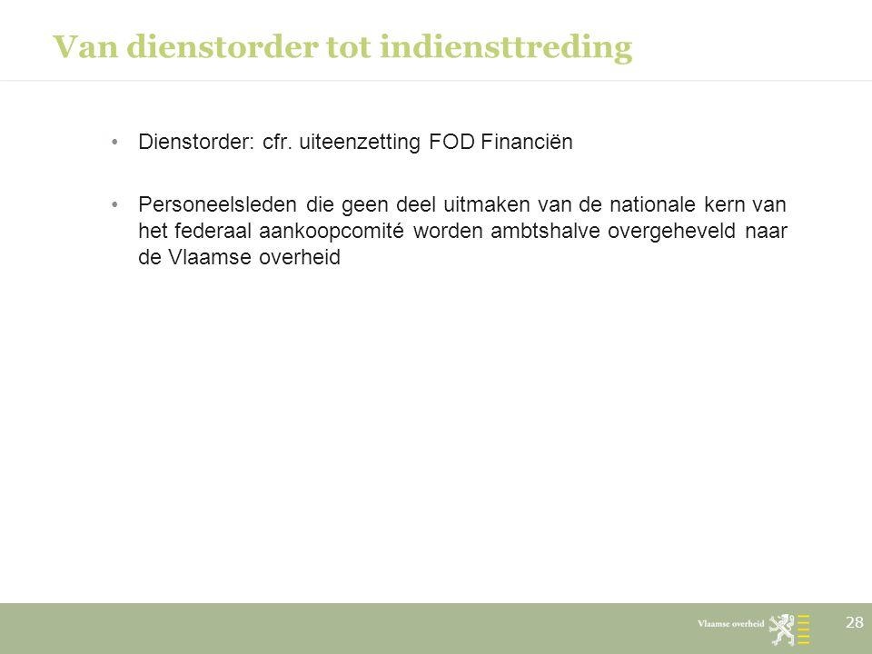 Van dienstorder tot indiensttreding Dienstorder: cfr. uiteenzetting FOD Financiën Personeelsleden die geen deel uitmaken van de nationale kern van het