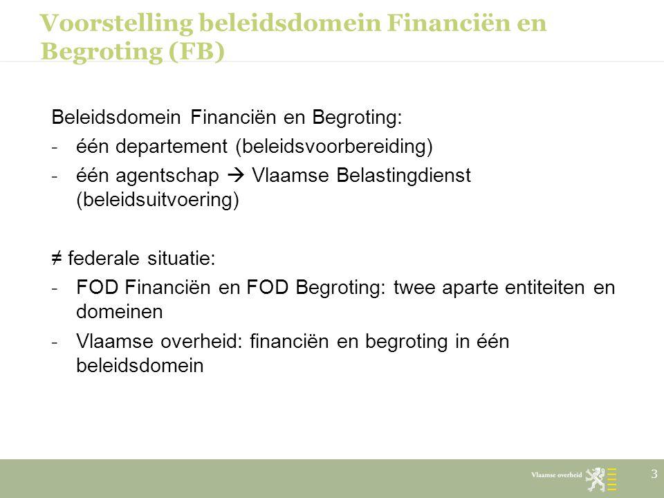 Voorstelling beleidsdomein Financiën en Begroting (FB) Beleidsdomein Financiën en Begroting: -één departement (beleidsvoorbereiding) -één agentschap 