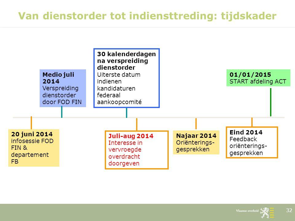 Van dienstorder tot indiensttreding: tijdskader 32 Medio juli 2014 Verspreiding dienstorder door FOD FIN 20 juni 2014 infosessie FOD FIN & departement