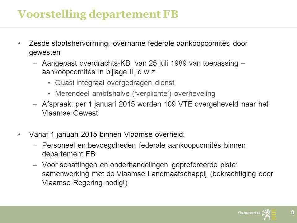 Voorstelling departement FB Zesde staatshervorming: overname federale aankoopcomités door gewesten –Aangepast overdrachts-KB van 25 juli 1989 van toep