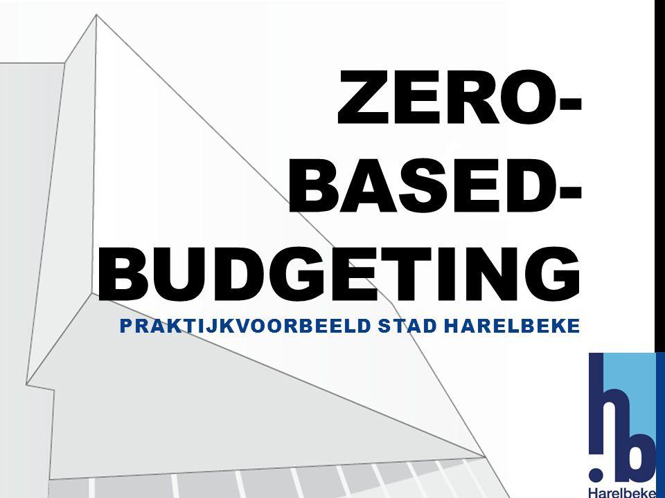 ZERO- BASED- BUDGETING PRAKTIJKVOORBEELD STAD HARELBEKE