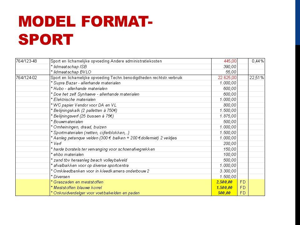 MODEL FORMAT- SPORT