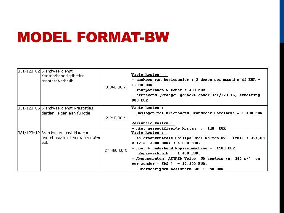 MODEL FORMAT-BW