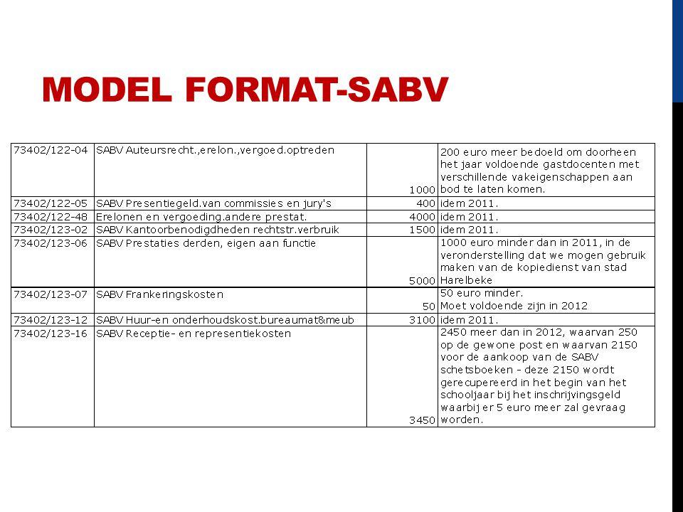 MODEL FORMAT-SABV