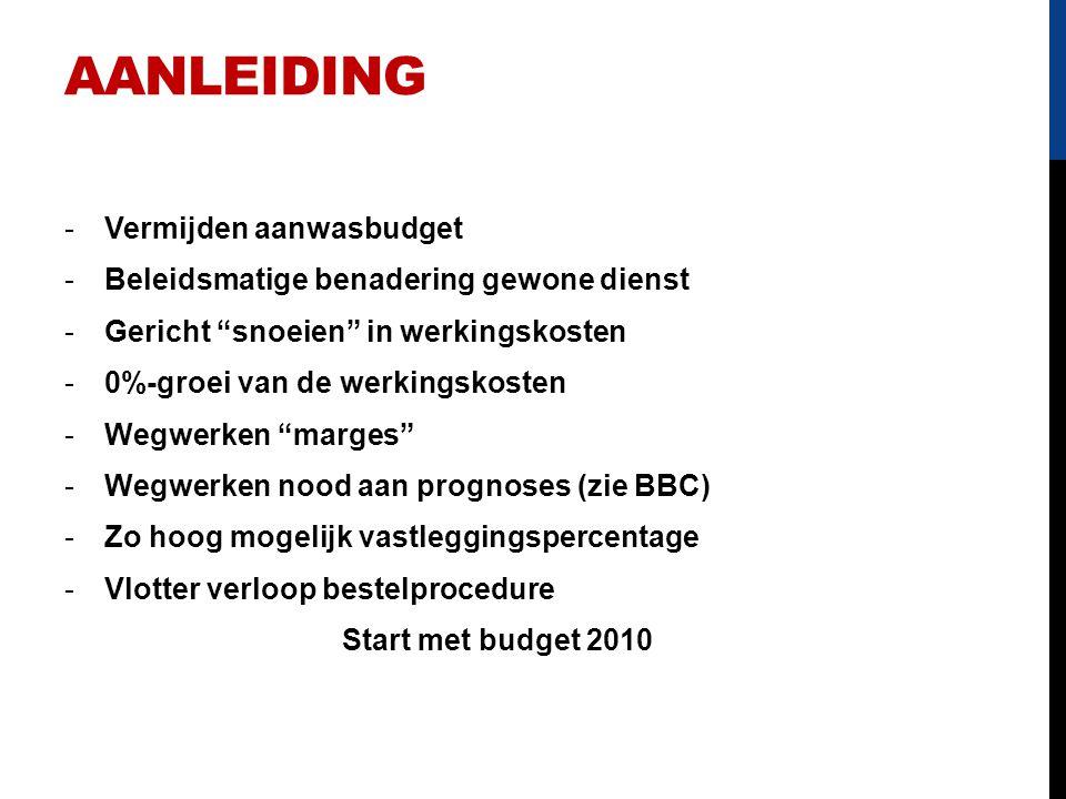 """AANLEIDING -Vermijden aanwasbudget -Beleidsmatige benadering gewone dienst -Gericht """"snoeien"""" in werkingskosten -0%-groei van de werkingskosten -Wegwe"""