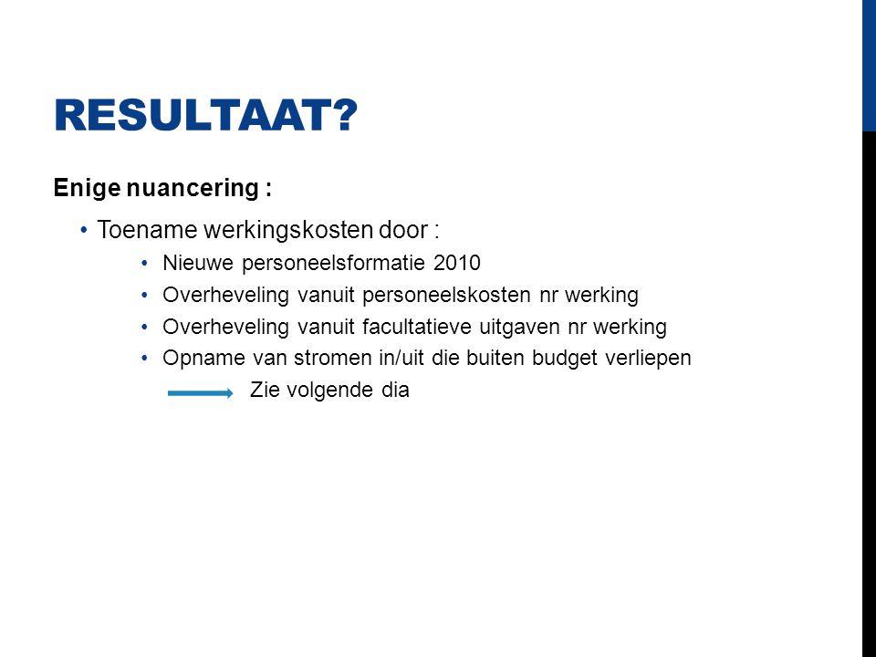 RESULTAAT? Enige nuancering : Toename werkingskosten door : Nieuwe personeelsformatie 2010 Overheveling vanuit personeelskosten nr werking Overhevelin