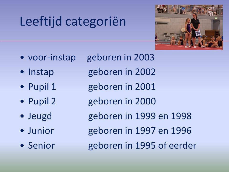 Leeftijd categoriën voor-instap geboren in 2003 Instapgeboren in 2002 Pupil 1geboren in 2001 Pupil 2geboren in 2000 Jeugdgeboren in 1999 en 1998 Junio