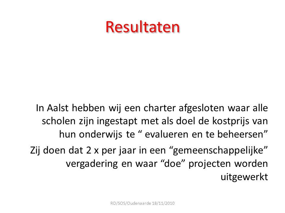 """Resultaten In Aalst hebben wij een charter afgesloten waar alle scholen zijn ingestapt met als doel de kostprijs van hun onderwijs te """" evalueren en t"""