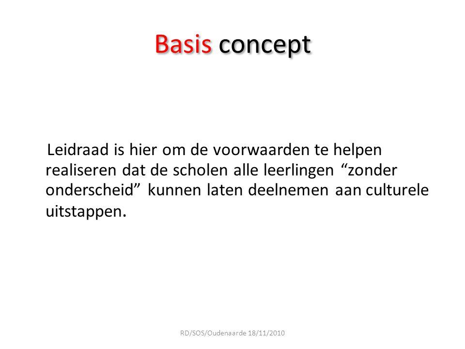 """Basis concept Leidraad is hier om de voorwaarden te helpen realiseren dat de scholen alle leerlingen """"zonder onderscheid"""" kunnen laten deelnemen aan c"""