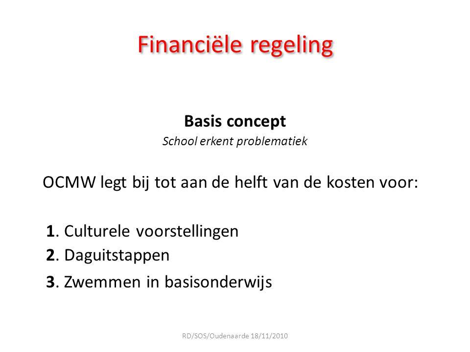 Financiële regeling Basis concept School erkent problematiek OCMW legt bij tot aan de helft van de kosten voor: 1. Culturele voorstellingen 2. Daguits
