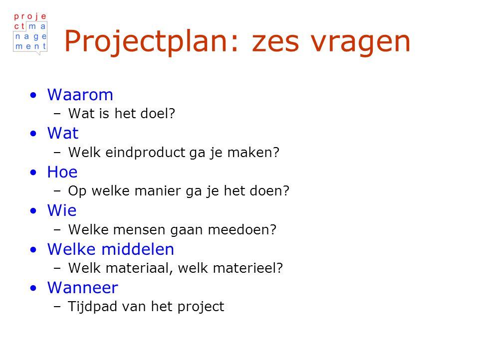 Projectplan: zes vragen Waarom –Wat is het doel.Wat –Welk eindproduct ga je maken.