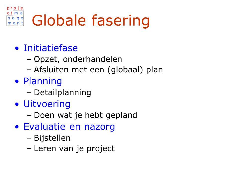 Globale fasering Initiatiefase –Opzet, onderhandelen –Afsluiten met een (globaal) plan Planning –Detailplanning Uitvoering –Doen wat je hebt gepland Evaluatie en nazorg –Bijstellen –Leren van je project